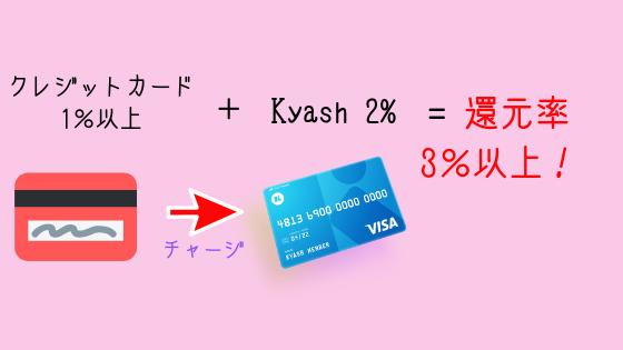 kyash還元率イメージ