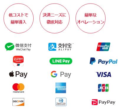 TakeMe Pay対応決済ブランド